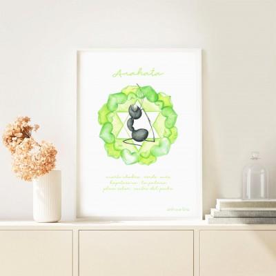 print fourth chakra