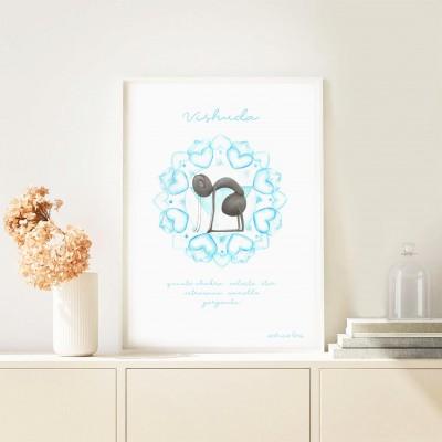 print fifth chakra